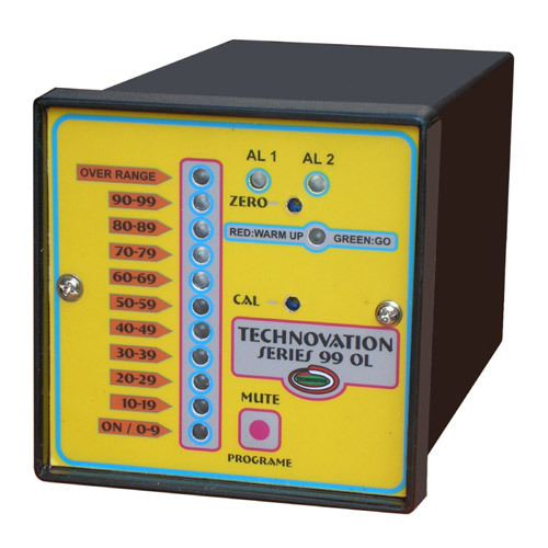 VOC Analyzer