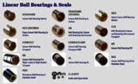 Sferax Linear Bearings