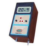 Mini Oximeter
