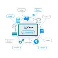 E Commerce Software