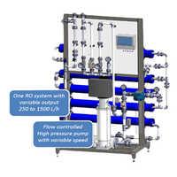 250LPH Multi Flow Reverse Osmosis Plant