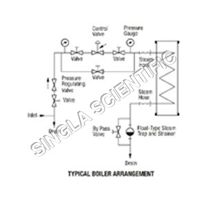 Glass Boiler