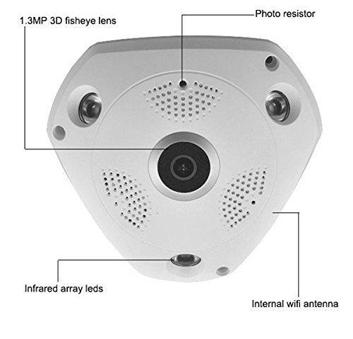 VR CAM / VR CAMERA / VR SECURITY CAMERA / SECURITY CAMERA