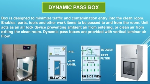 DYNAMIC PASS BOX