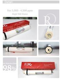 RO Membrane Parts