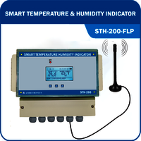 Wireless Temperature Humidity Indicators
