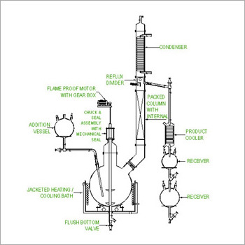 Reflux Reaction Cum Distillation Unit