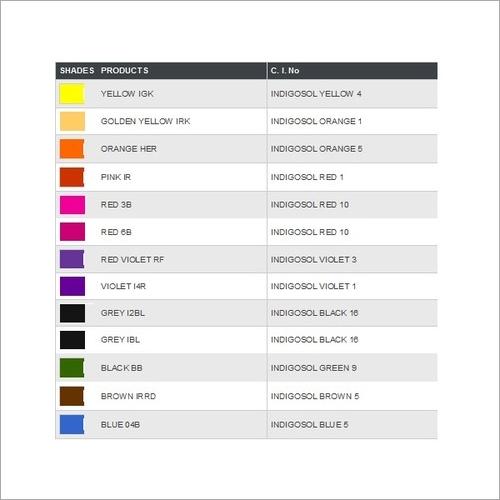 Indigosol Dyes-Solubilised Vat Dyes