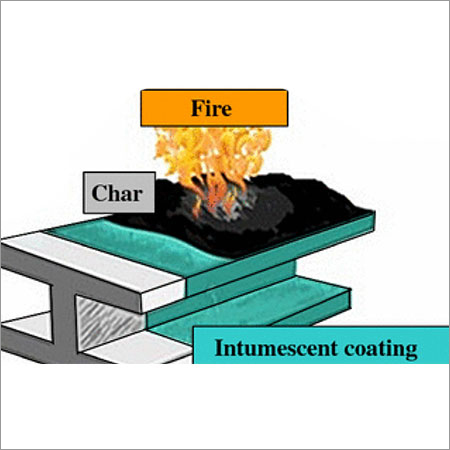 Intumescent Fire Proofing System