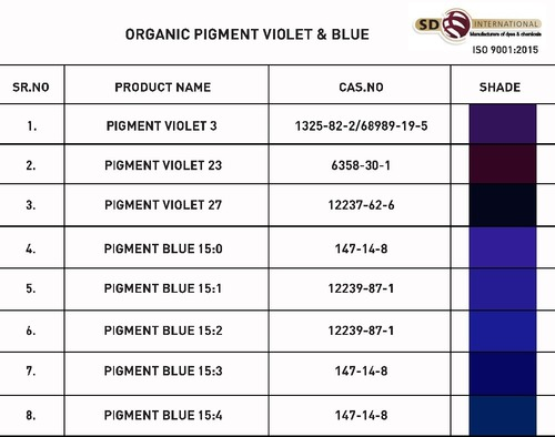 ORGANIC PIGMENTS POWDER AND EMULSION PASTE FOR