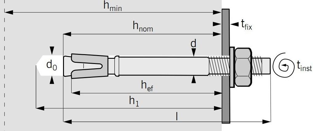 EXPANDET EXG II Throughbolt Wedge Anchor