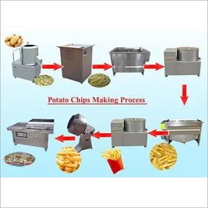 Chips Making Plant