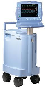 IABP Pump