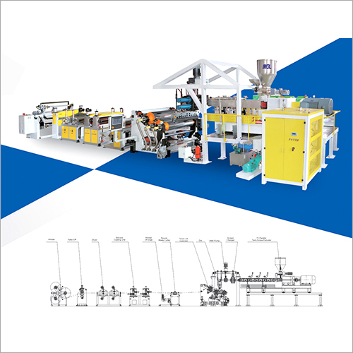 APET - PETG - CPET - PLA Sheet Production Line