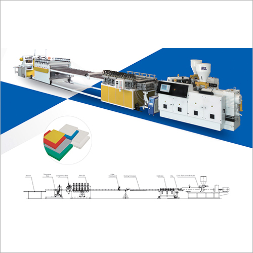 WPC - PVC Crust Foam Production Line