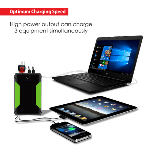 Laptop Power Banks