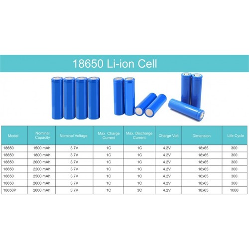 18650 Li-ion Cell