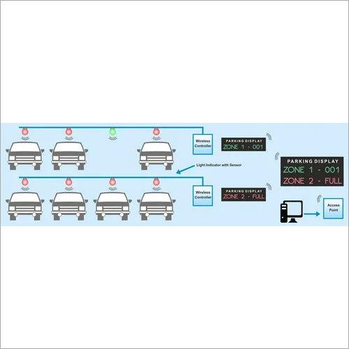 Parking management system