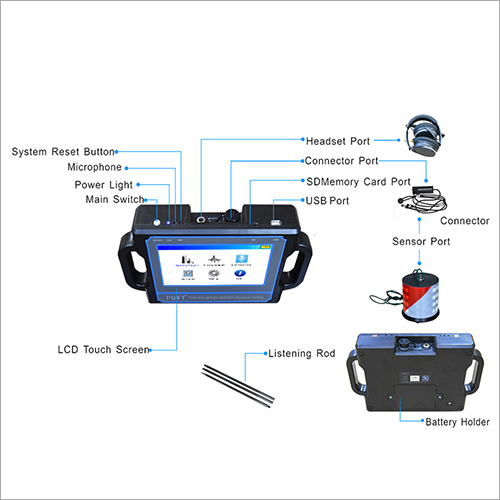 Pipe Water Ultrasonic Leak Detector