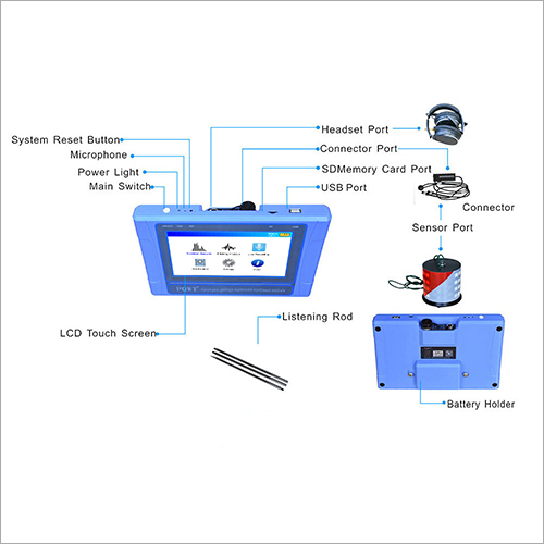 CL500 Leak Detector