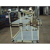 Industrial FIFO Racking System