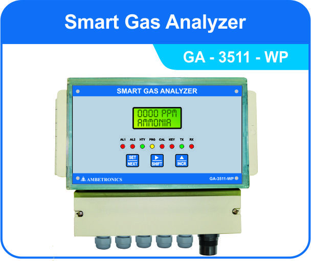 LED Display Gas Analyzer