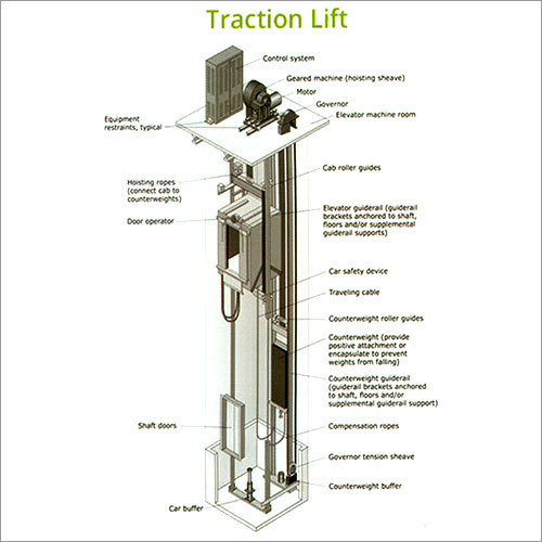 Traction Lift