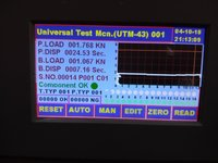 Computerized Universal Testing Machines