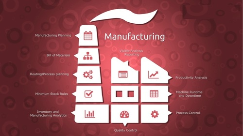 Manufacturing Planning Software