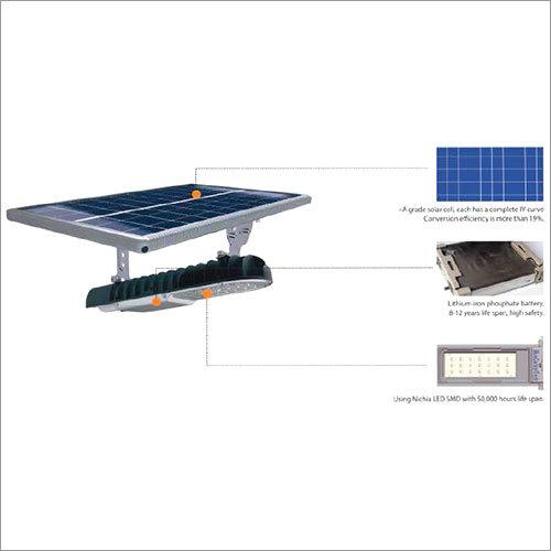 Solar Street Light 15W (FBMF 1500)