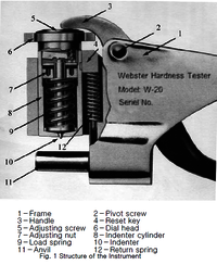 Webster Hardness Tester