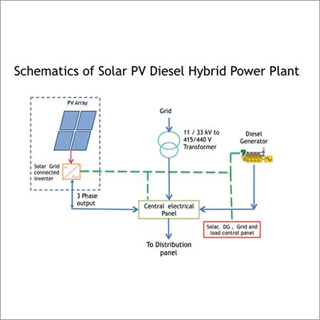 Solar PV Diesel Hybrid Power Plant