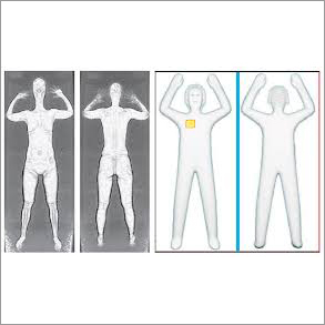 Full Body Scanning System