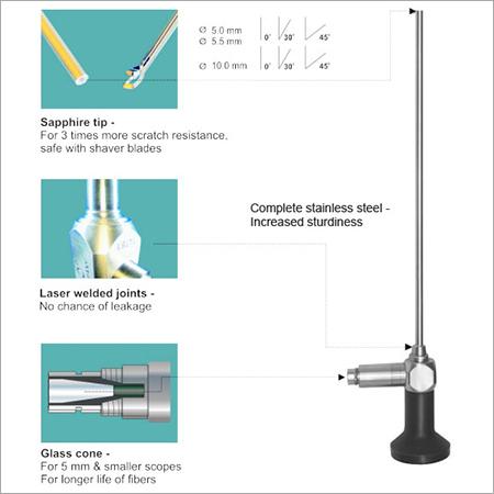 Laparoscope