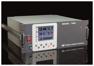 Non-Dispersive Infrared Gas Analyzer