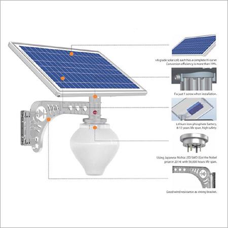 Solar Garden Light 12w (FBMG 1200)