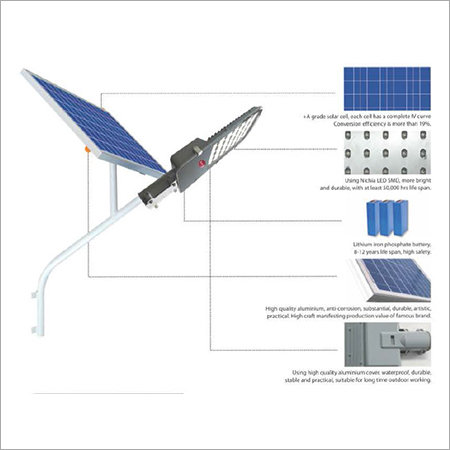 Solar Street Light 20 30w (FBMF 2000, 3000)