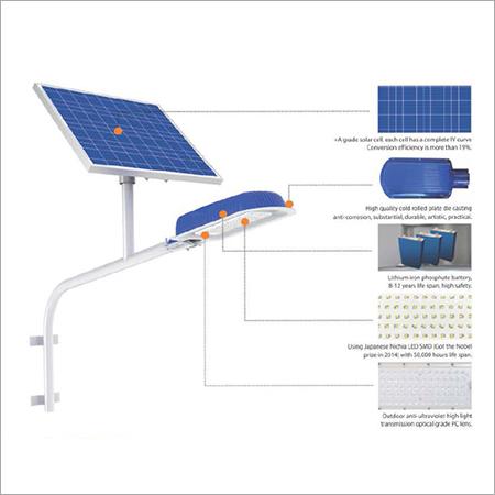 Solar Street Light 30w (FBF 3000)
