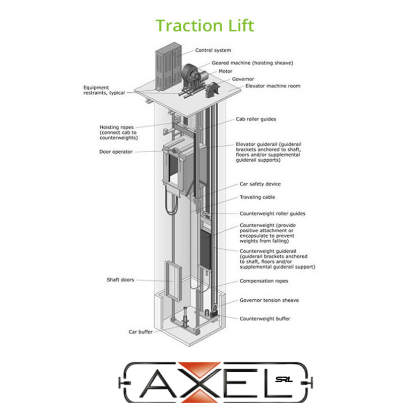 Traction Lift with MS Full Vision and Auto Door