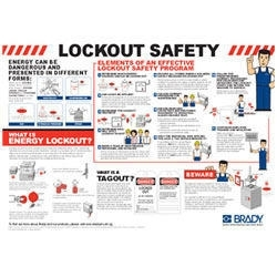 Lockout Tagout Safety ...