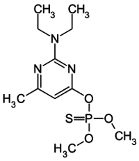 Pirimiphos-Methyl