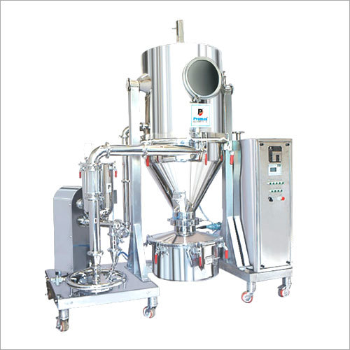 Fully Automated & Manual Jet Mill Micronizer