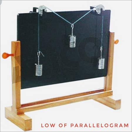 Parallelogram Law Apparatus