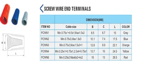 screw wire end terminal