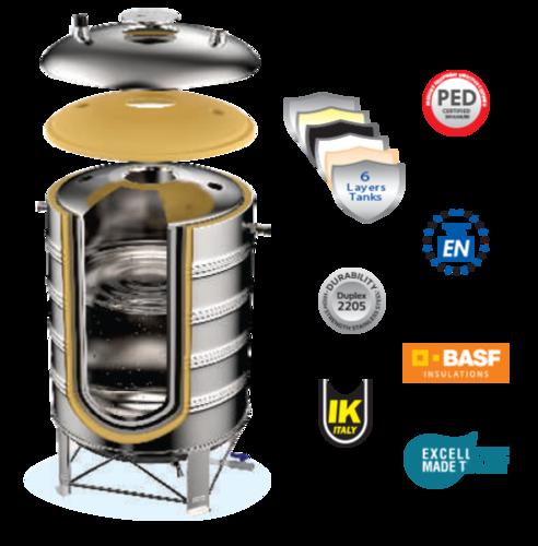 1000 Litre 6 Layer Tropinox Stainless Steel Water Tanks
