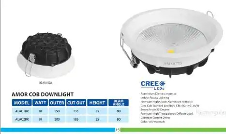Amor Cob Downlight 18 Watt