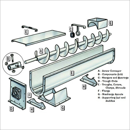 Process Equipment Screw Conveyors