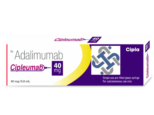 Cipleumab Adalimumab 40mg Injection