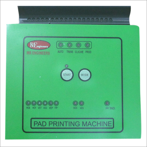 Control Card Display