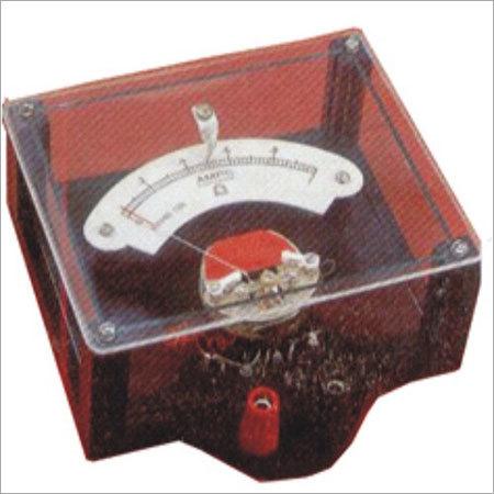 Demonstration Meters